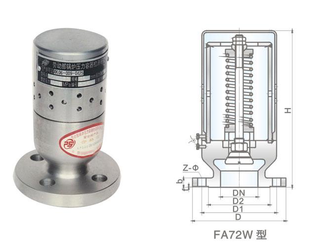 FA72W型真空负压安全阀